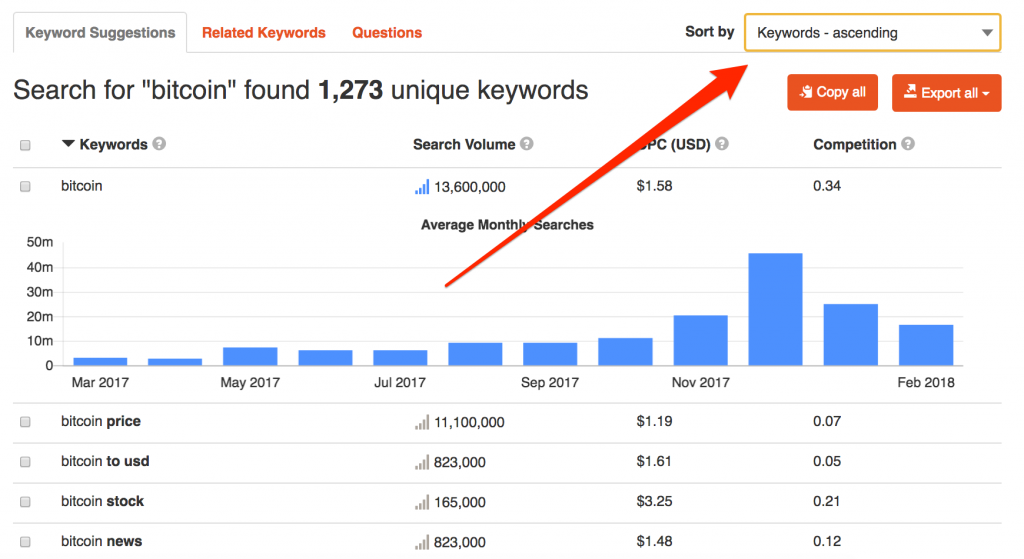 keyword tool pro search volume