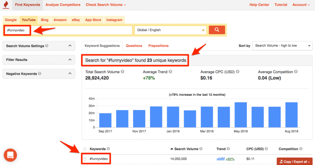 Use Keyword Tool to find search volumes of YouTube hashtags