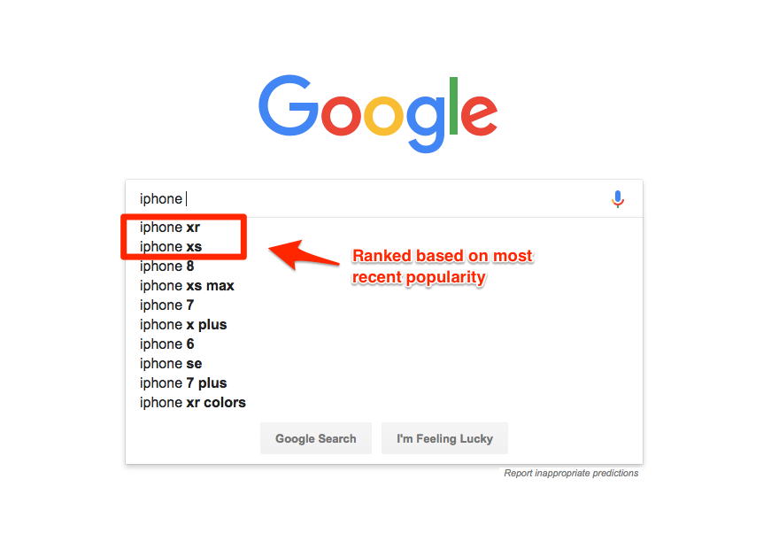 Google Autocomplete also ranks based on recent popularity of trending keywords
