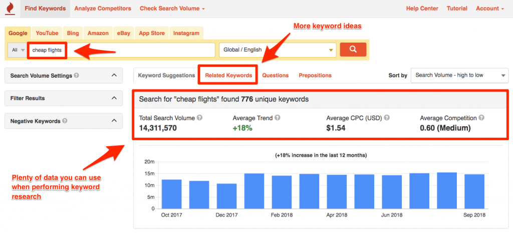 Keyword Tool gives similar results to Google Autocomplete, yet with more keyword and crucial information