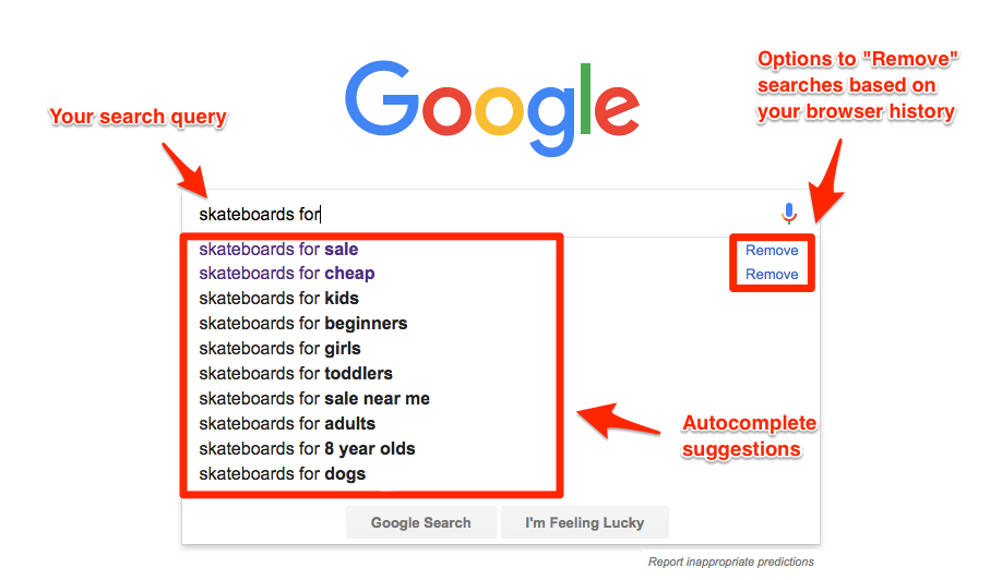 Drop down results for Google Autocomplete based on user search history