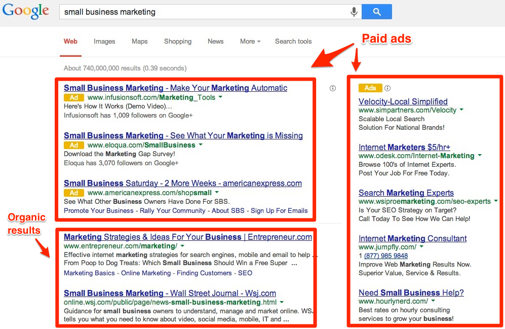 Google Adwords use search terms to target user queries