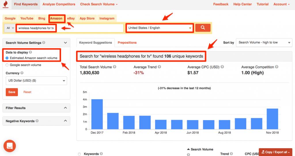 Keyword Tool for Amazon affiliate marketing
