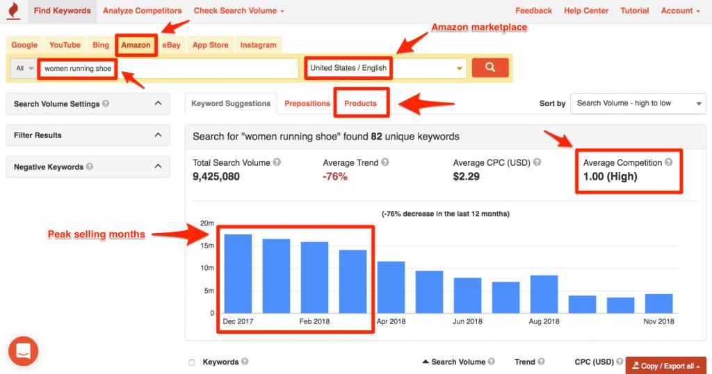Amazon FBA keyword tool